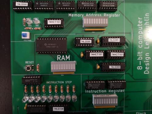 Closeup RAM